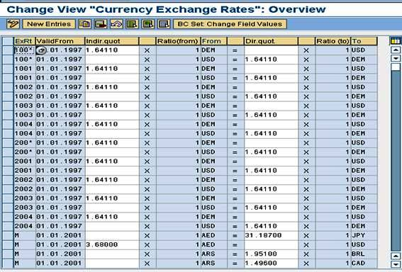 Exchange rate trading