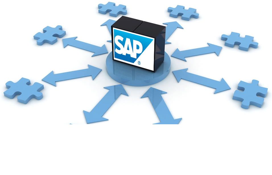 sap pi how to monitor business scenarios and quickly target